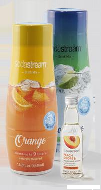 Soda flavors - Soda Stream Corp